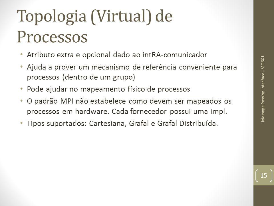 Topologia (Virtual) de Processos Atributo extra e opcional dado ao intRA-comunicador Ajuda a prover um mecanismo de referência conveniente para proces
