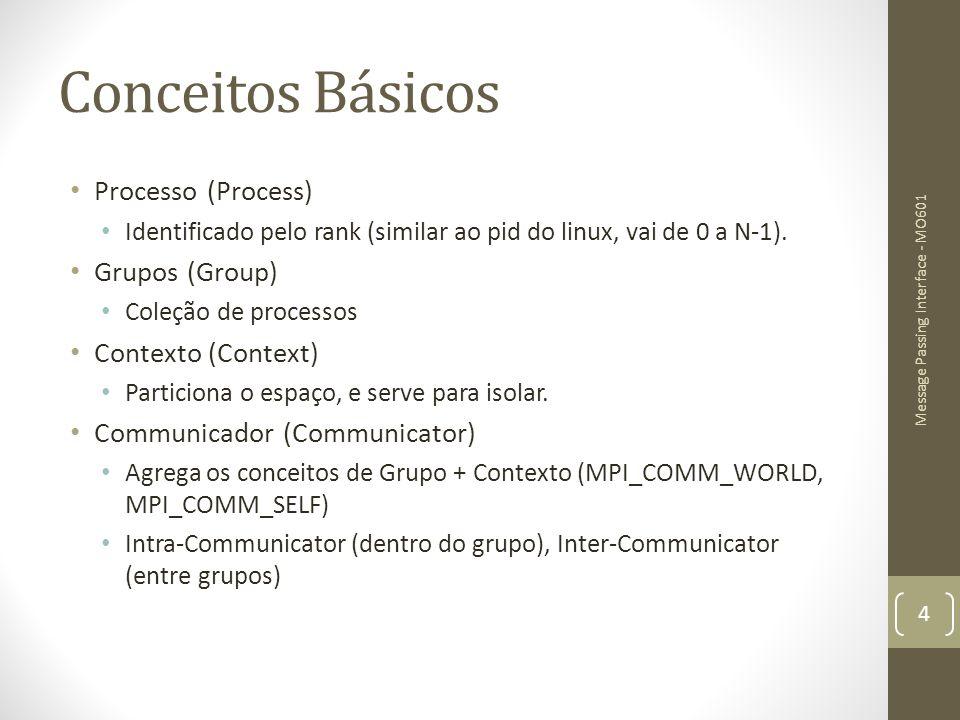 Conceitos Básicos Processo (Process) Identificado pelo rank (similar ao pid do linux, vai de 0 a N-1). Grupos (Group) Coleção de processos Contexto (C