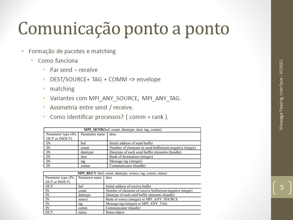 Comunicação ponto a ponto Formação de pacotes e matching Como funciona Par send – receive DEST/SOURCE+ TAG + COMM => envelope matching Variantes com M