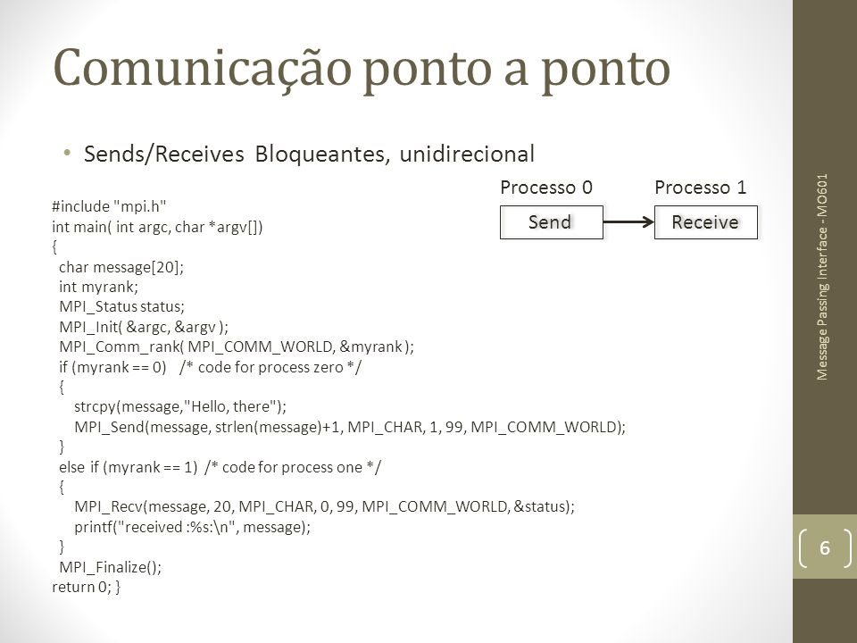 Comunicação ponto a ponto Sends/Receives Bloqueantes, unidirecional #include