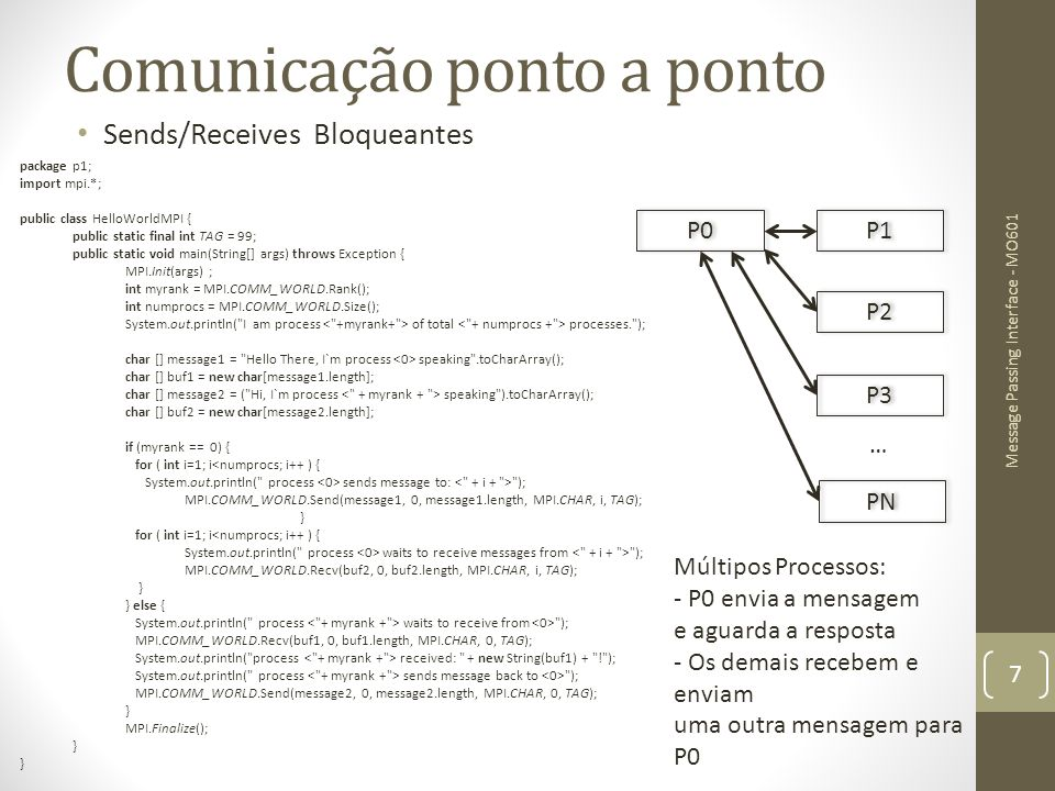 Comunicação ponto a ponto Sends/Receives Bloqueantes package p1; import mpi.*; public class HelloWorldMPI { public static final int TAG = 99; public s