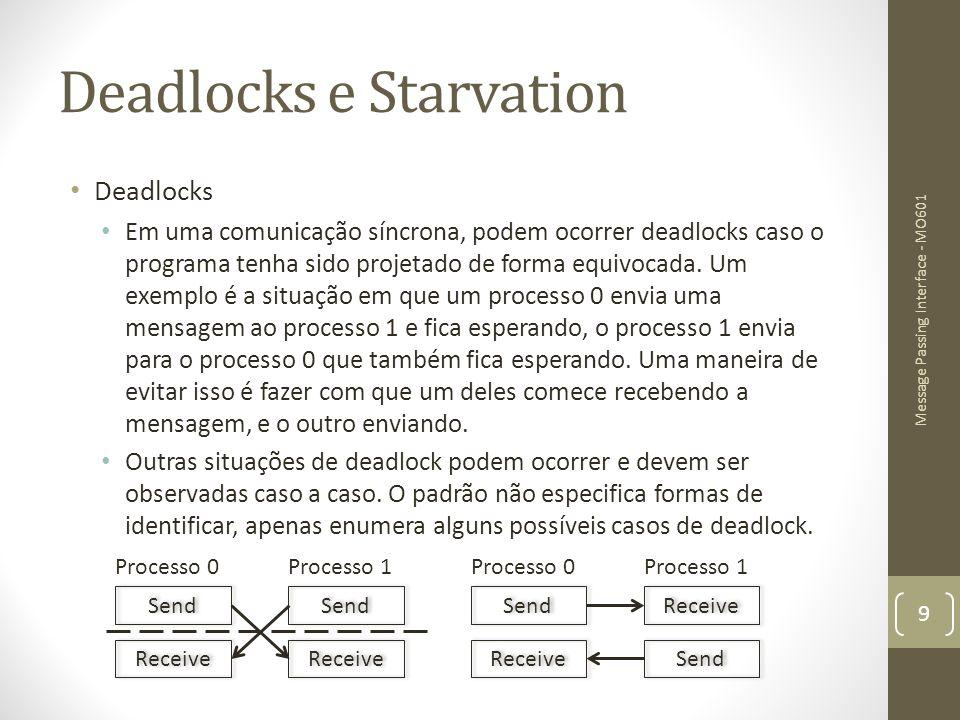 Deadlocks e Starvation Deadlocks Em uma comunicação síncrona, podem ocorrer deadlocks caso o programa tenha sido projetado de forma equivocada. Um exe