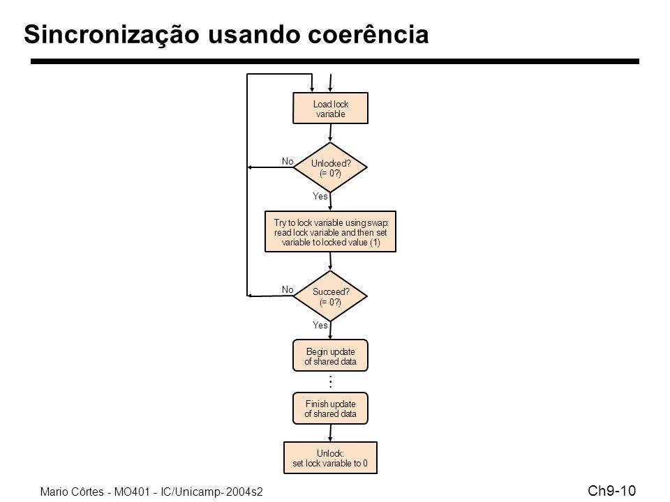 Mario Côrtes - MO401 - IC/Unicamp- 2004s2 Ch9-10 Sincronização usando coerência Succeed? (= 0?) Unlocked? (= 0?) Load lock variable No Yes No Try to l