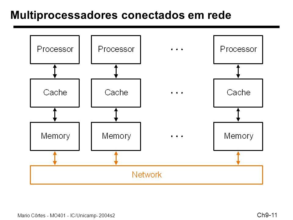 Mario Côrtes - MO401 - IC/Unicamp- 2004s2 Ch9-11 Multiprocessadores conectados em rede