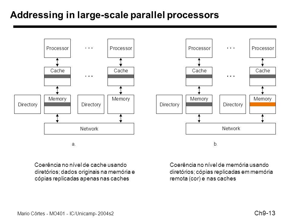 Mario Côrtes - MO401 - IC/Unicamp- 2004s2 Ch9-13 Addressing in large-scale parallel processors Coerência no nível de cache usando diretórios; dados or