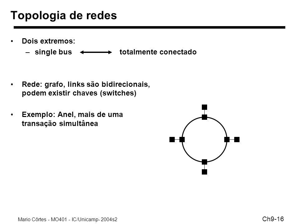 Mario Côrtes - MO401 - IC/Unicamp- 2004s2 Ch9-16 Topologia de redes Dois extremos: –single bus totalmente conectado Rede: grafo, links são bidireciona