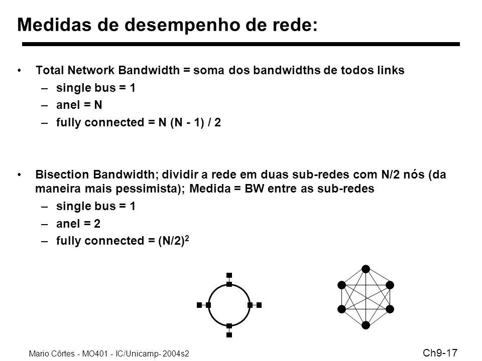 Mario Côrtes - MO401 - IC/Unicamp- 2004s2 Ch9-17 Medidas de desempenho de rede: Total Network Bandwidth = soma dos bandwidths de todos links –single b