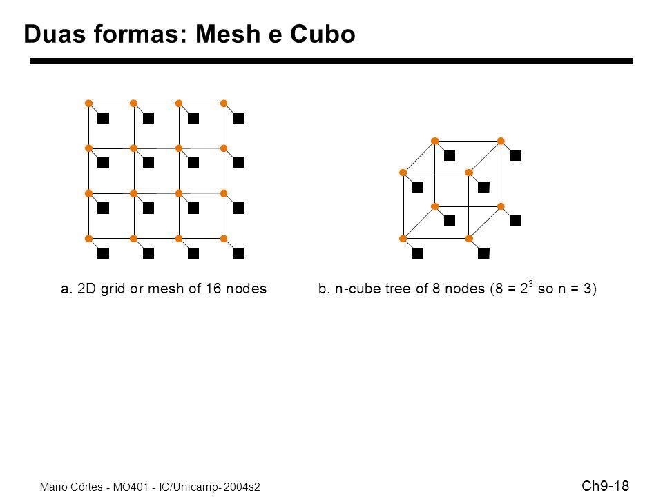 Mario Côrtes - MO401 - IC/Unicamp- 2004s2 Ch9-18 Duas formas: Mesh e Cubo