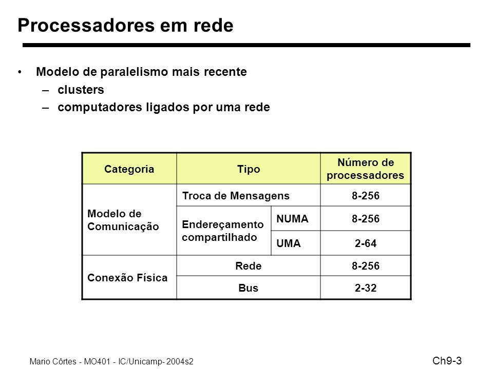 Mario Côrtes - MO401 - IC/Unicamp- 2004s2 Ch9-14 Desempenho de sistemas Custo, desempenho e custo/desempenho em processadores conectados via barramento ou rede