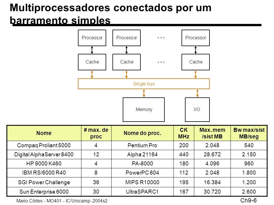 Mario Côrtes - MO401 - IC/Unicamp- 2004s2 Ch9-6 Multiprocessadores conectados por um barramento simples Nome # max. de proc Nome do proc. CK MHz Max.