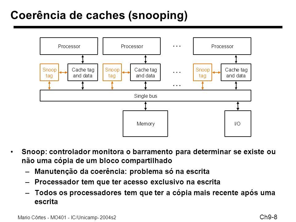 Mario Côrtes - MO401 - IC/Unicamp- 2004s2 Ch9-9 Protocolo snooping write-invalidate –escrita todas as cópias em outras caches tornem-se inválidas até a atualização –O processador que irá escrever manda um sinal de inválido no barramento e todas as caches verificam para ver se tem uma cópia se sim, tornam o bloco que contem a palavra inválido write-update (write-broadcast) –processador que escreve propaga o novo dado no barramento e todas as caches com cópia são atualizadas