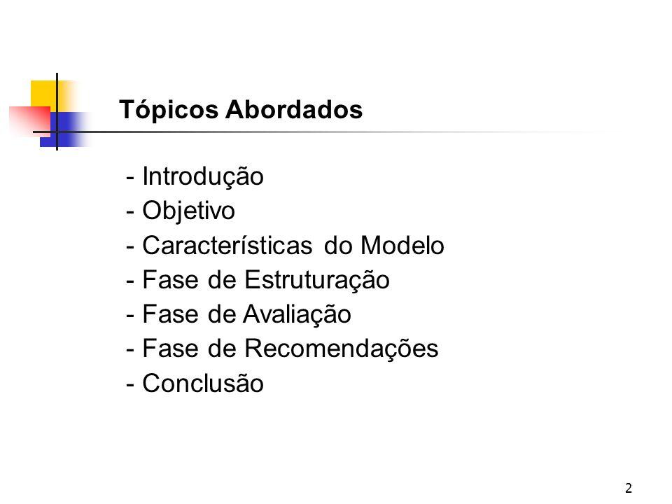 2 Tópicos Abordados - Introdução - Objetivo - Características do Modelo - Fase de Estruturação - Fase de Avaliação - Fase de Recomendações - Conclusão