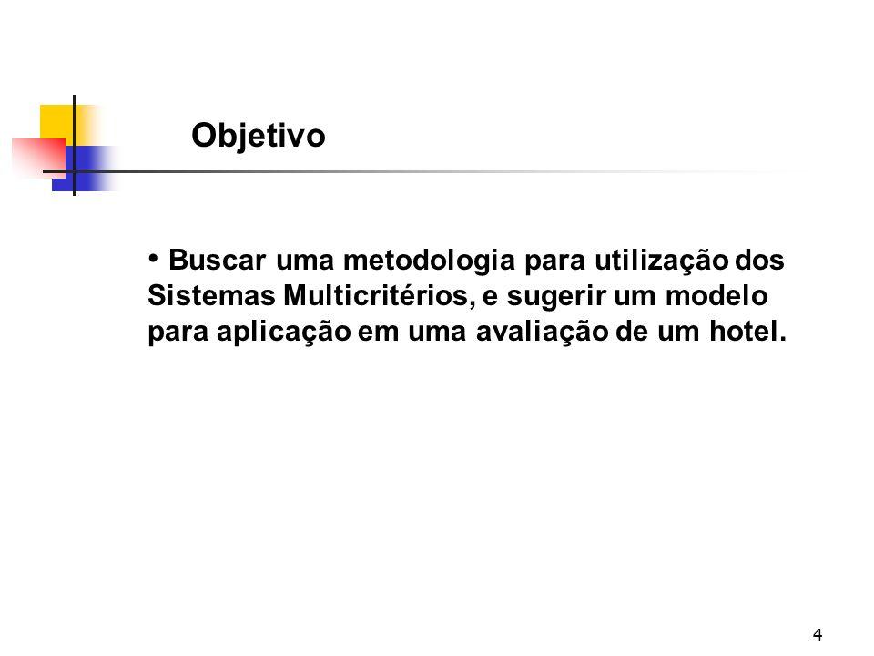 4 Objetivo Buscar uma metodologia para utilização dos Sistemas Multicritérios, e sugerir um modelo para aplicação em uma avaliação de um hotel.