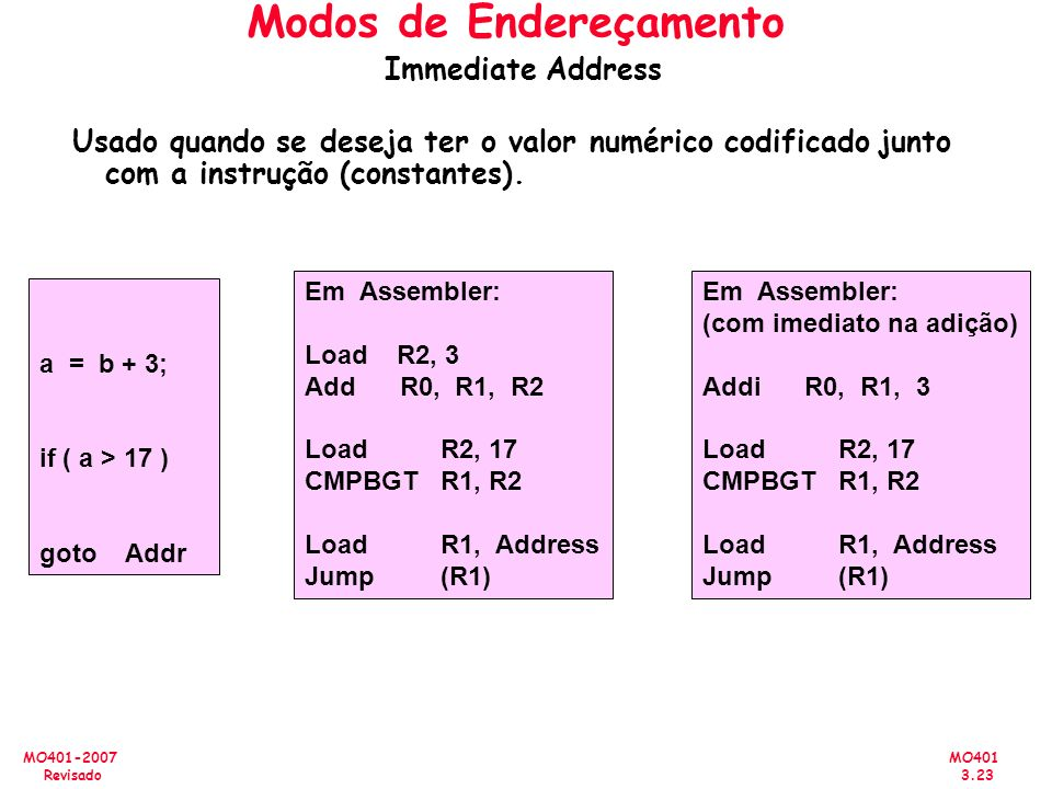 MO401 3.23 MO401-2007 Revisado Usado quando se deseja ter o valor numérico codificado junto com a instrução (constantes). a = b + 3; if ( a > 17 ) got