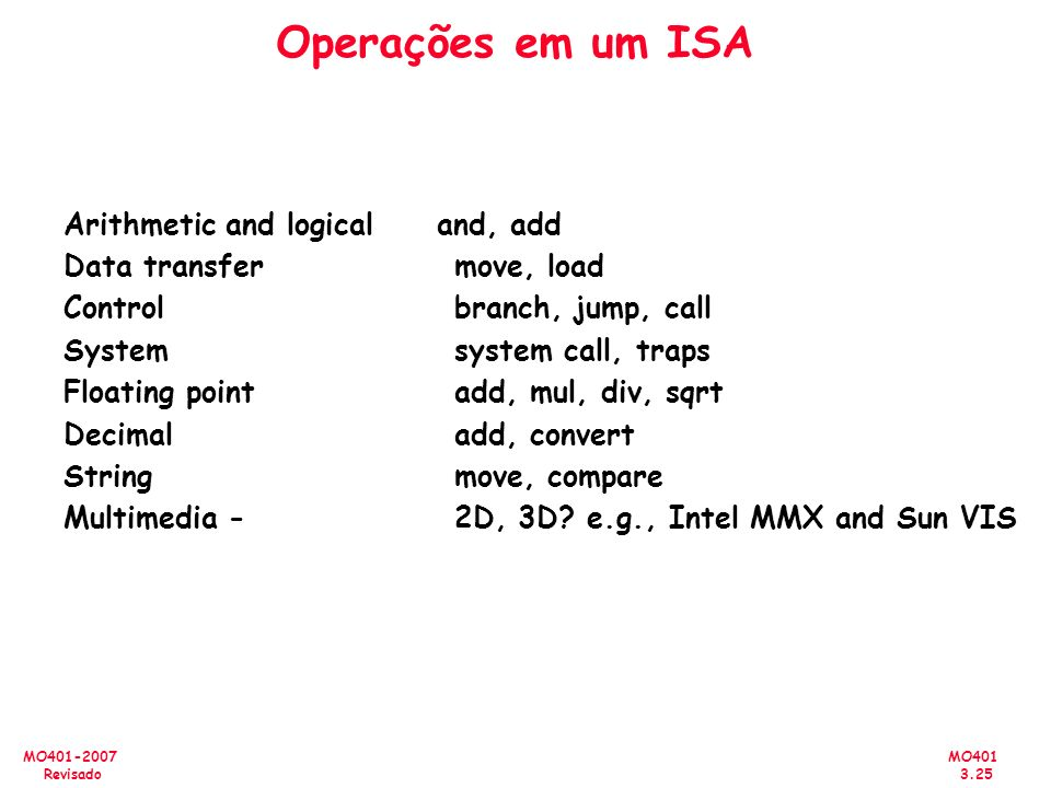 MO401 3.25 MO401-2007 Revisado Operações em um ISA Arithmetic and logical ­ and, add Data transfer ­ move, load Control ­ branch, jump, call System ­