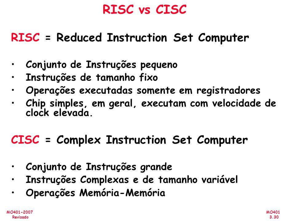 MO401 3.30 MO401-2007 Revisado RISC vs CISC RISC = Reduced Instruction Set Computer Conjunto de Instruções pequeno Instruções de tamanho fixo Operaçõe