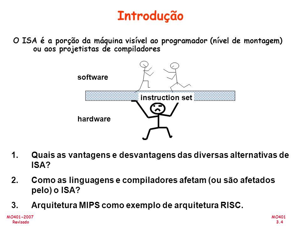 MO401 3.4 MO401-2007 Revisado Introdução O ISA é a porção da máquina visível ao programador (nível de montagem) ou aos projetistas de compiladores 1.Q