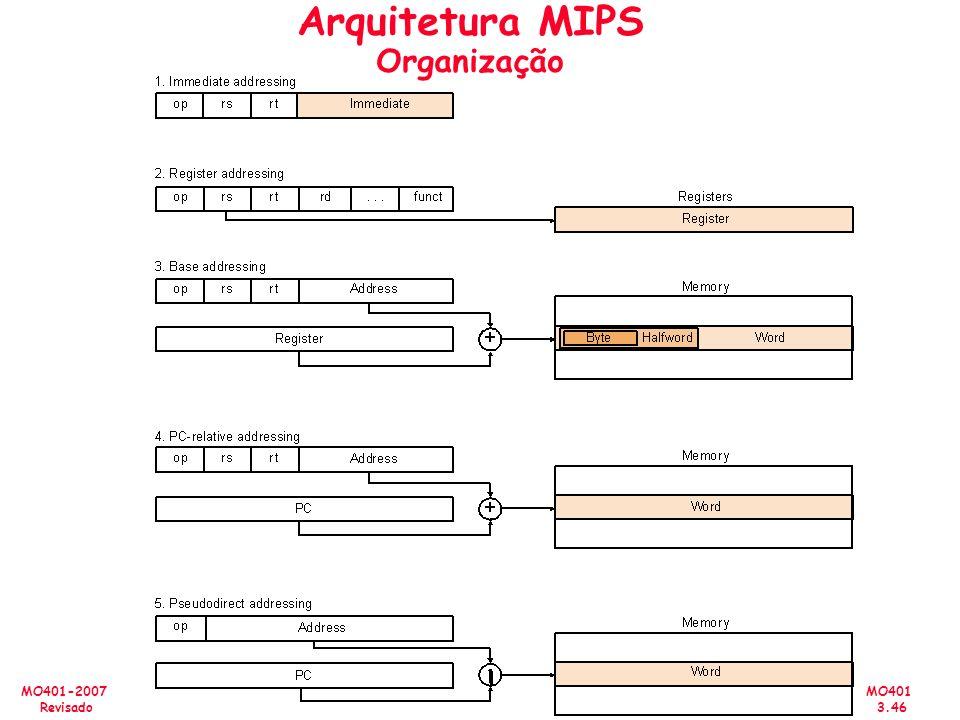 MO401 3.46 MO401-2007 Revisado Arquitetura MIPS Organização