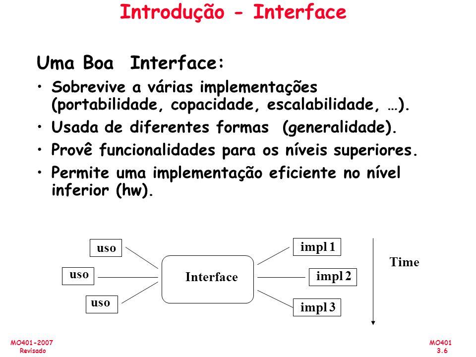 MO401 3.6 MO401-2007 Revisado Introdução - Interface Uma Boa Interface: Sobrevive a várias implementações (portabilidade, copacidade, escalabilidade,