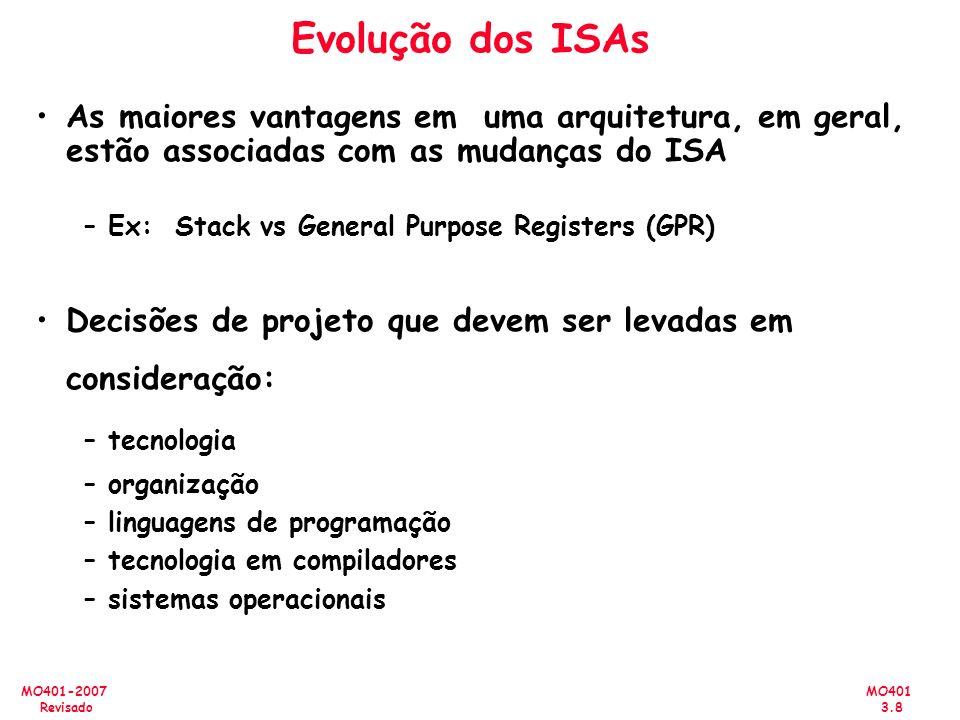 MO401 3.8 MO401-2007 Revisado Evolução dos ISAs As maiores vantagens em uma arquitetura, em geral, estão associadas com as mudanças do ISA –Ex: Stack