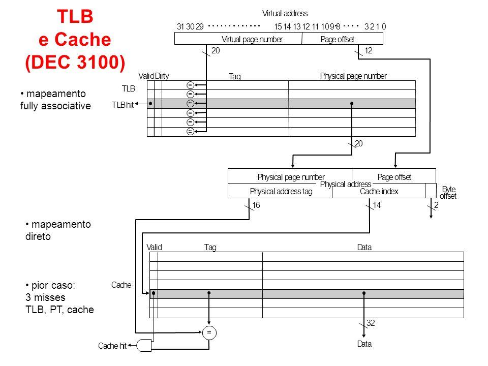 TLB e Cache (DEC 3100) mapeamento fully associative mapeamento direto pior caso: 3 misses TLB, PT, cache