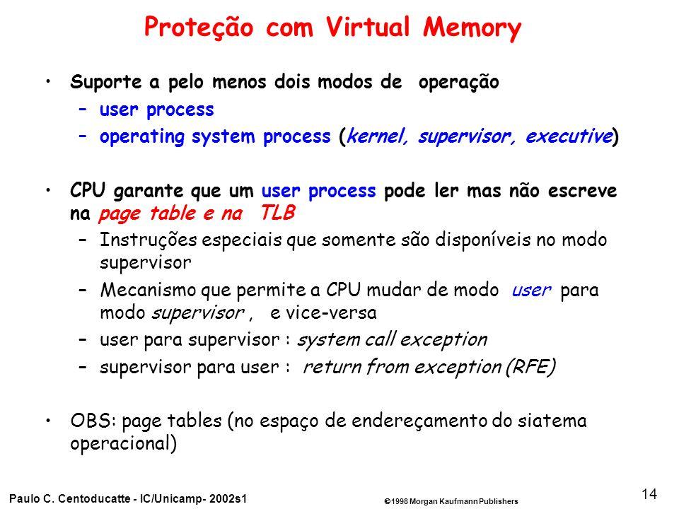 1998 Morgan Kaufmann Publishers Paulo C. Centoducatte - IC/Unicamp- 2002s1 14 Proteção com Virtual Memory Suporte a pelo menos dois modos de operação