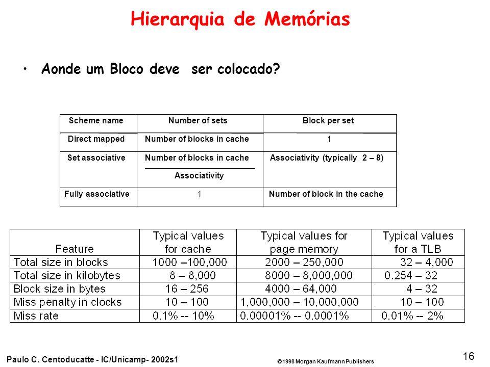 1998 Morgan Kaufmann Publishers Paulo C. Centoducatte - IC/Unicamp- 2002s1 16 Hierarquia de Memórias Aonde um Bloco deve ser colocado?