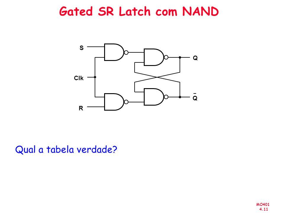 MO401 4.11 Gated SR Latch com NAND S R Clk Q Q Qual a tabela verdade?