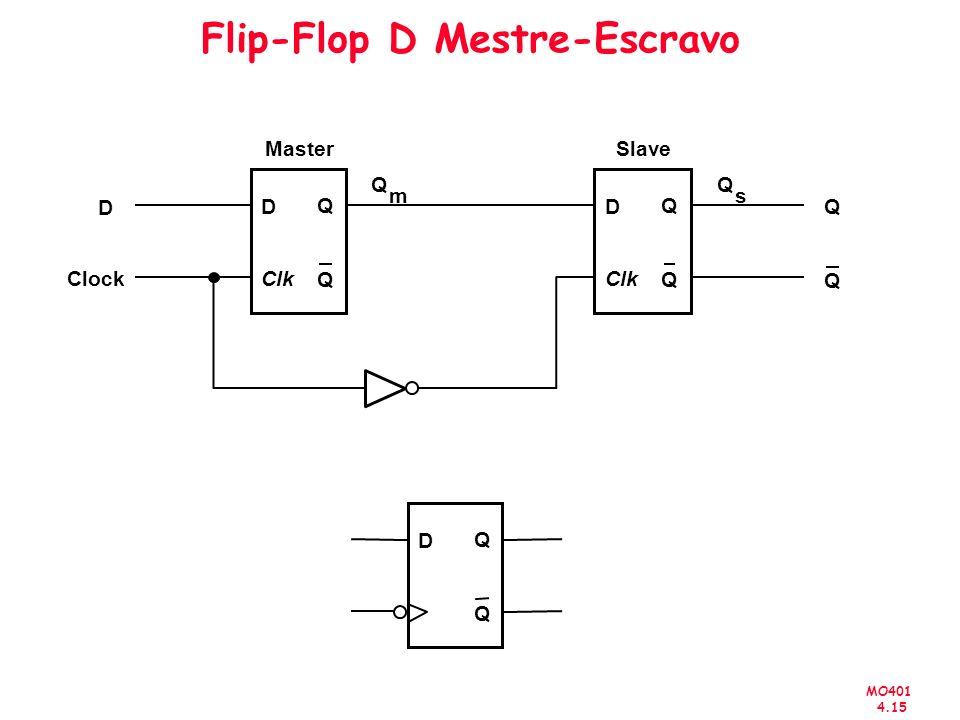 MO401 4.15 Flip-Flop D Mestre-Escravo D Q Q MasterSlave D Clock Q Q D Q Q Q m Q s Clk D Q Q