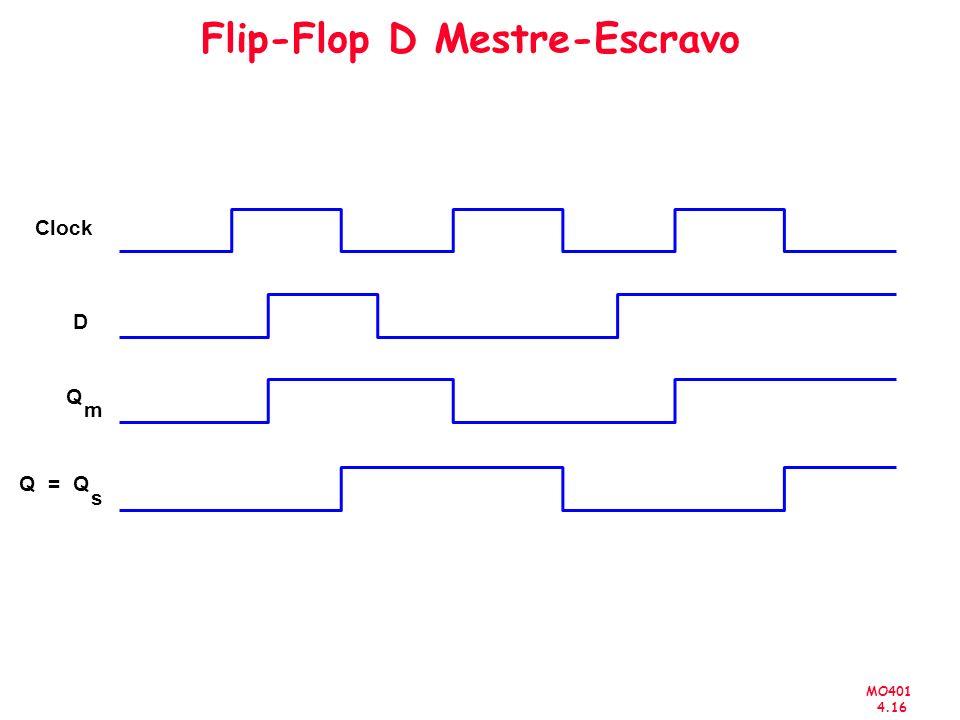 MO401 4.16 Flip-Flop D Mestre-Escravo D Clock Q m QQ s =