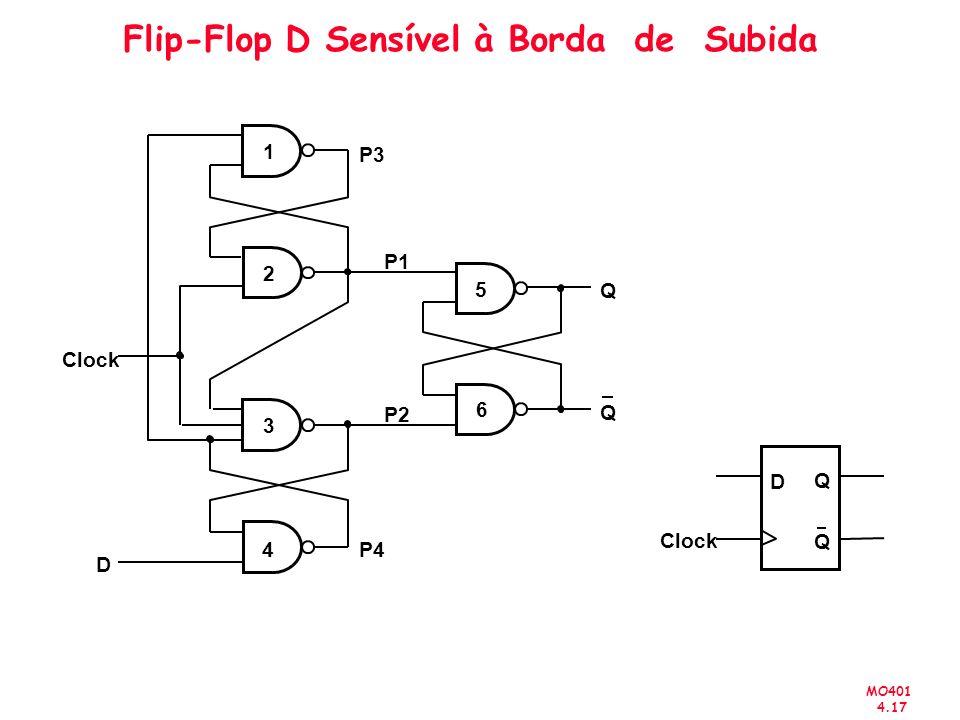 MO401 4.17 Flip-Flop D Sensível à Borda de Subida D Clock P4 P3 P1 P2 5 6 1 2 3 D Q Q Clock Q Q 4