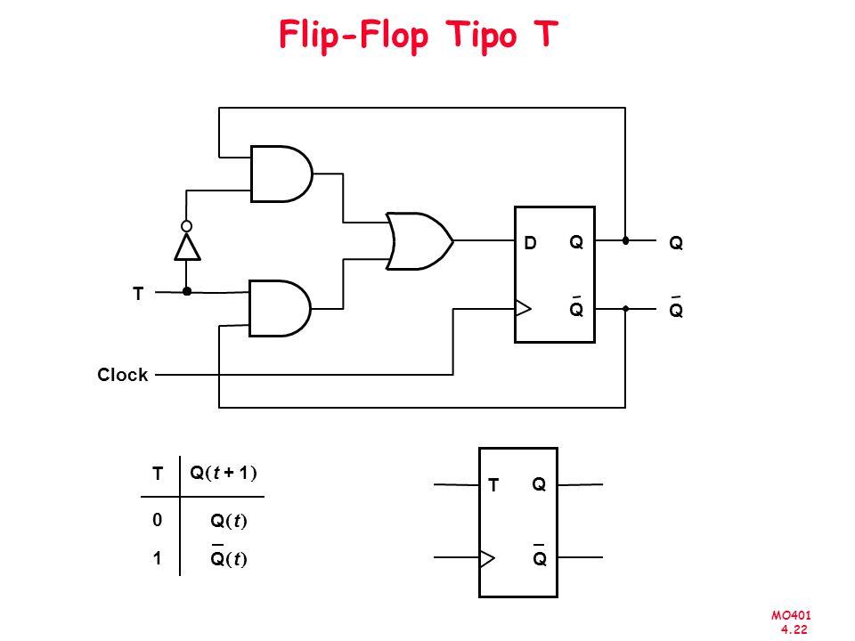 MO401 4.22 Flip-Flop Tipo T D Q Q Q Q T Clock T Q Q T 0 1 Qt1+ Qt Qt