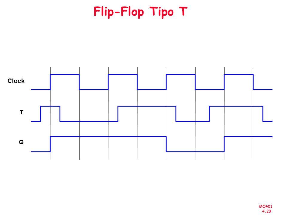 MO401 4.23 Flip-Flop Tipo T Clock T Q