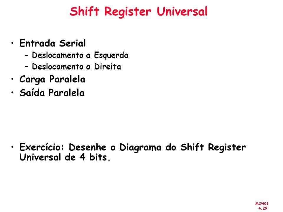 MO401 4.29 Shift Register Universal Entrada Serial –Deslocamento a Esquerda –Deslocamento a Direita Carga Paralela Saída Paralela Exercício: Desenhe o Diagrama do Shift Register Universal de 4 bits.