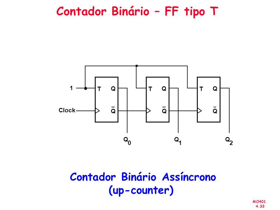 MO401 4.33 Contador Binário – FF tipo T T Q Q Clock T Q Q T Q Q 1 Q 0 Q 1 Q 2 Contador Binário Assíncrono (up-counter)