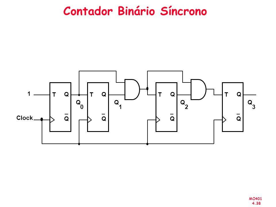MO401 4.38 T Q Q Clock T Q Q T Q Q 1 Q 0 Q 1 Q 2 T Q Q Q 3 Contador Binário Síncrono