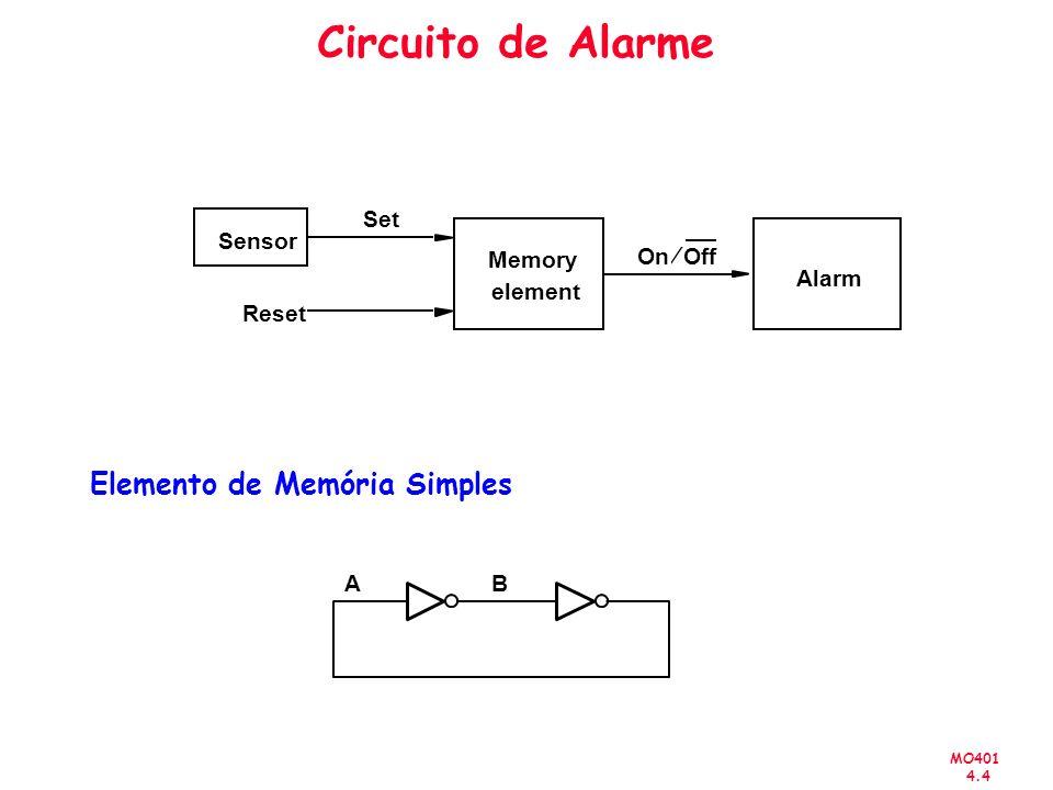MO401 4.4 Circuito de Alarme Memory element Alarm Sensor Reset Set OnOff AB Elemento de Memória Simples