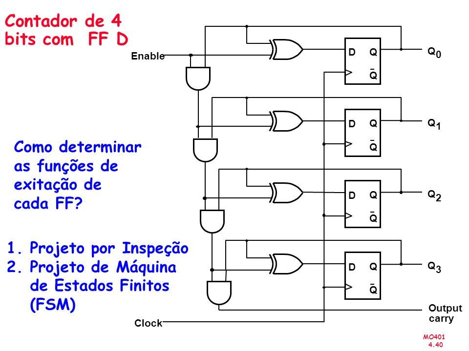 MO401 4.40 Contador de 4 bits com FF D Como determinar as funções de exitação de cada FF.