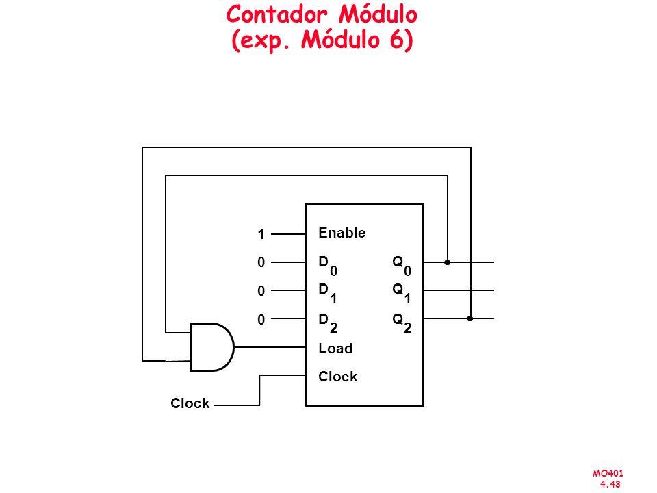 MO401 4.43 Contador Módulo (exp. Módulo 6) Enable Q 0 Q 1 Q 2 D 0 D 1 D 2 Load Clock 1 0 0 0