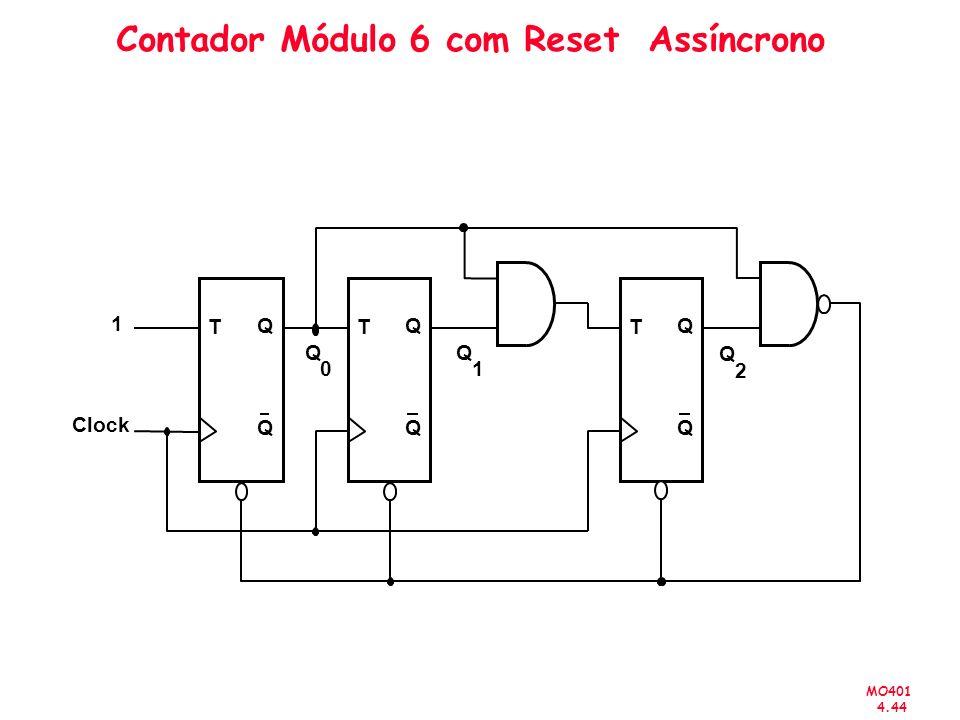 MO401 4.44 Contador Módulo 6 com Reset Assíncrono T Q Q Clock T Q Q T Q Q 1 Q 0 Q 1 Q 2