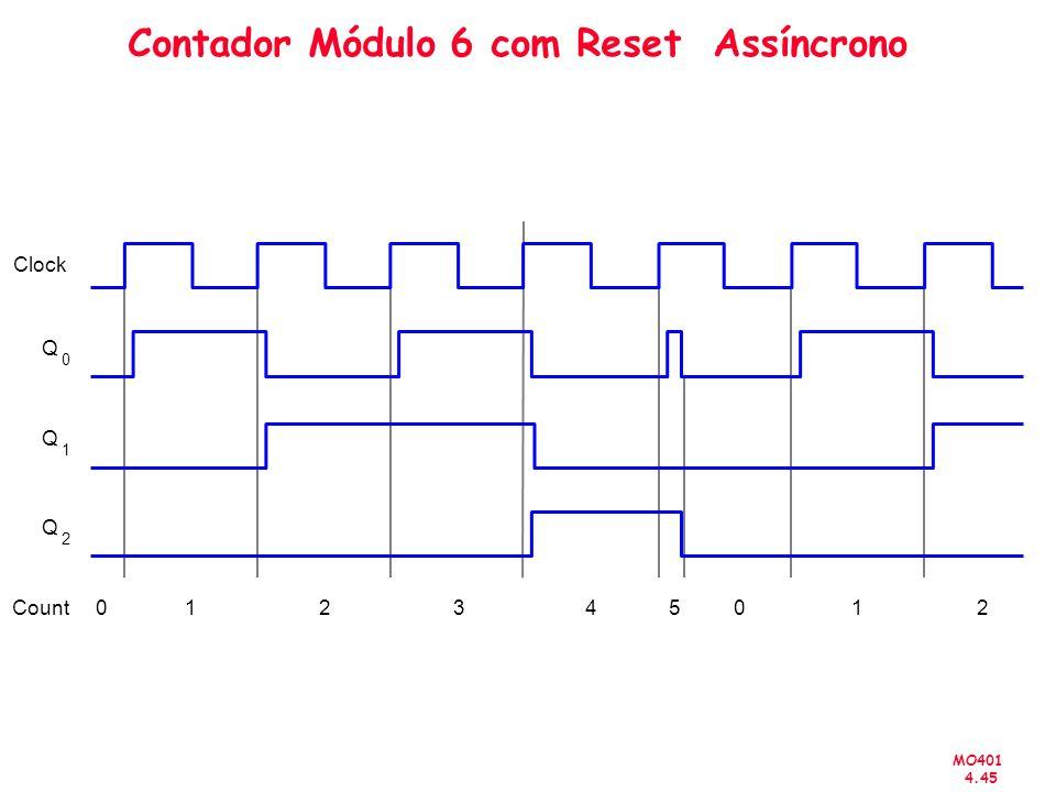 MO401 4.45 Contador Módulo 6 com Reset Assíncrono Clock Q 0 Q 1 Q 2 Count012345012