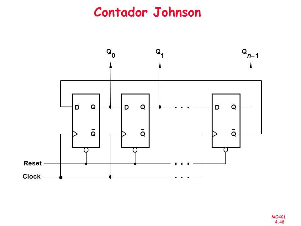 MO401 4.48 Contador Johnson D Q Q Clock D Q Q D Q Q Q 0 Q 1 Q n1– Reset