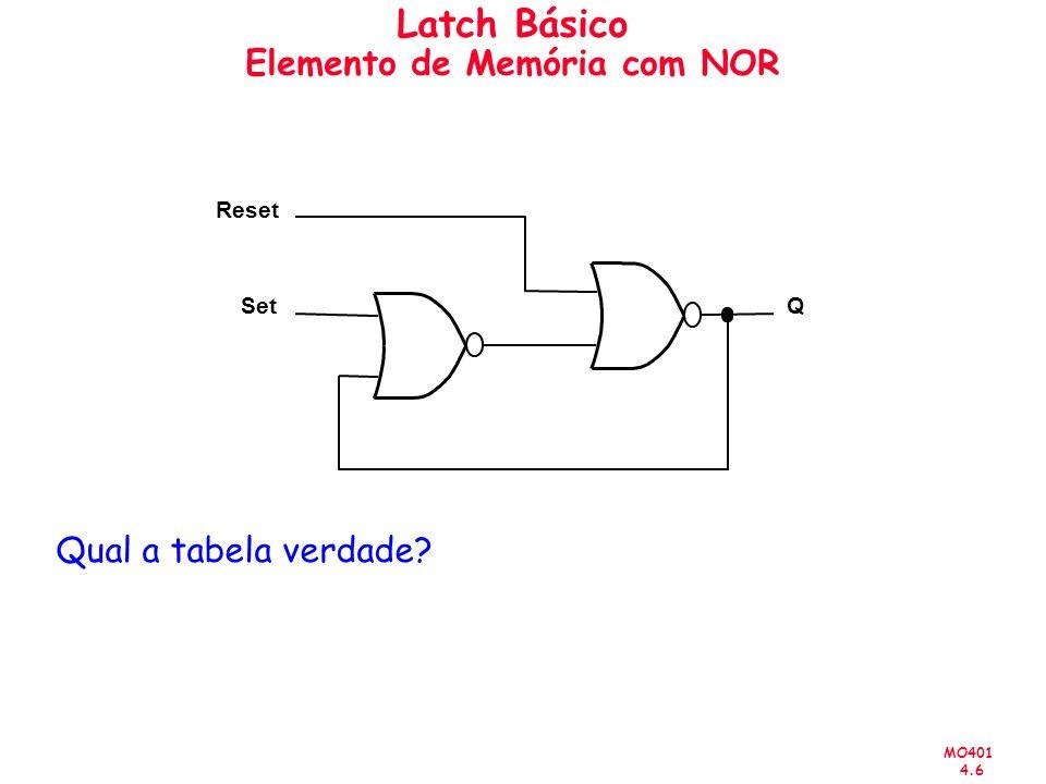 MO401 4.6 Latch Básico Elemento de Memória com NOR Reset SetQ Qual a tabela verdade?