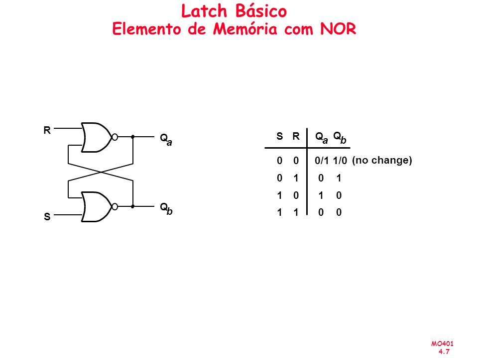 MO401 4.28 Shift Register com Carga Paralela