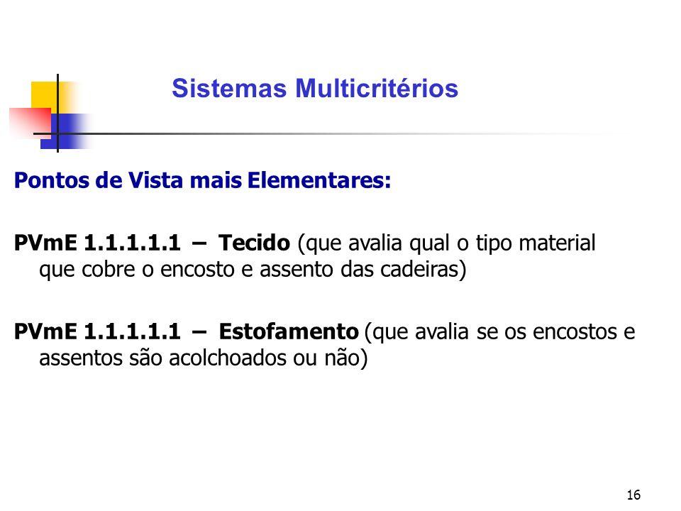 16 Pontos de Vista mais Elementares: PVmE 1.1.1.1.1 – Tecido (que avalia qual o tipo material que cobre o encosto e assento das cadeiras) PVmE 1.1.1.1.1 – Estofamento (que avalia se os encostos e assentos são acolchoados ou não) Sistemas Multicritérios