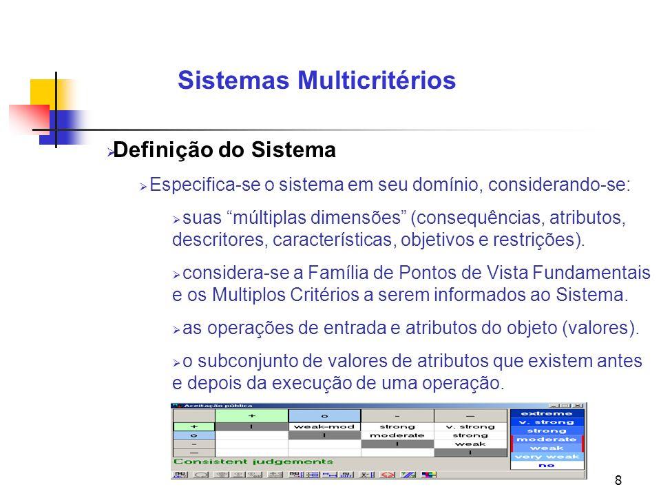8 Sistemas Multicritérios Definição do Sistema Especifica-se o sistema em seu domínio, considerando-se: suas múltiplas dimensões (consequências, atributos, descritores, características, objetivos e restrições).
