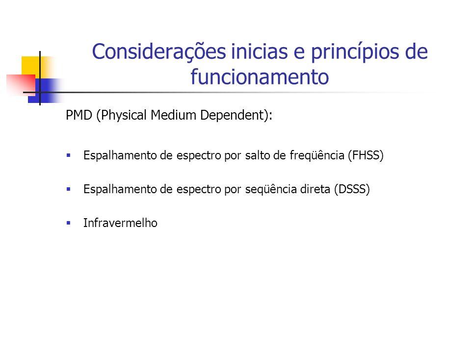 Considerações inicias e princípios de funcionamento PMD (Physical Medium Dependent): Espalhamento de espectro por salto de freqüência (FHSS) Espalhame