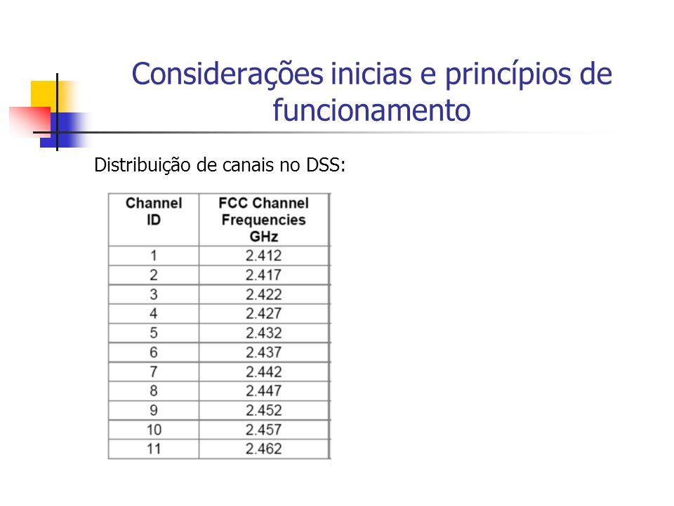 Considerações inicias e princípios de funcionamento Distribuição de canais no DSS:
