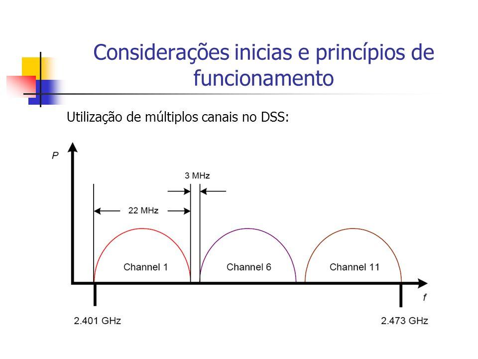 Considerações inicias e princípios de funcionamento Utilização de múltiplos canais no DSS: