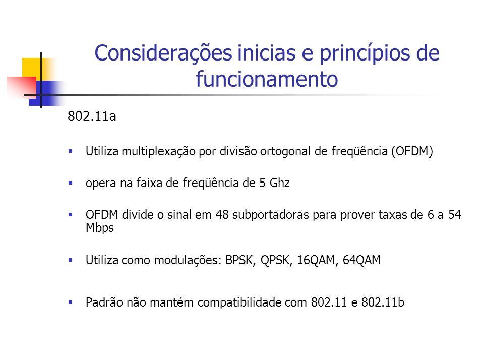 802.11a Utiliza multiplexação por divisão ortogonal de freqüência (OFDM) opera na faixa de freqüência de 5 Ghz OFDM divide o sinal em 48 subportadoras